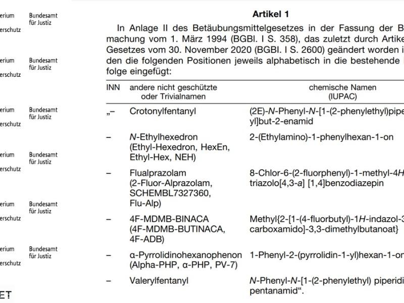 Ergänzungen im BtMG in Deutschland vom Januar 2021